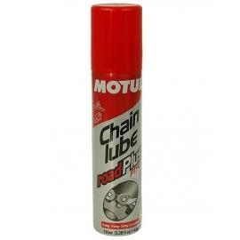 Spray de lant